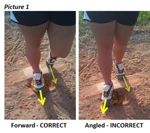 Fastpitch Softball Free Article on Pitching increasing speed by imporoving you push foot - pod