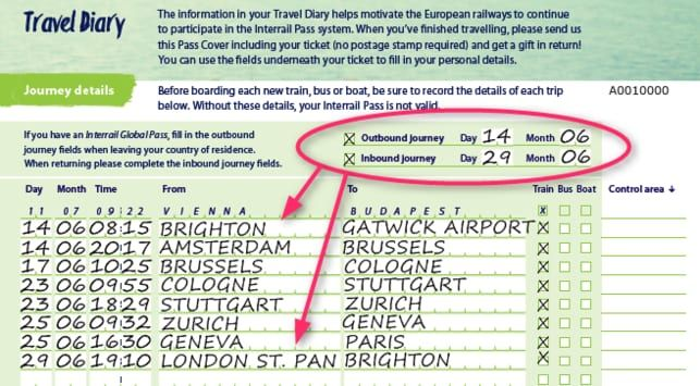 How to Use Your Interrail Pass | Interrail.eu
