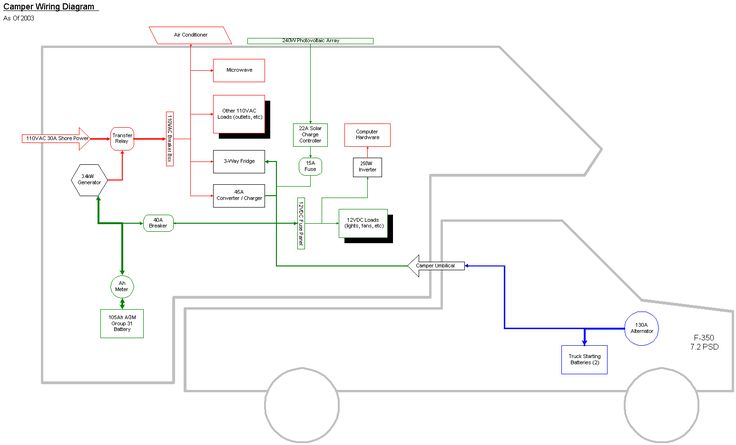 2003    Camper Wiring    Diagram      12 Volt Power      Diagram