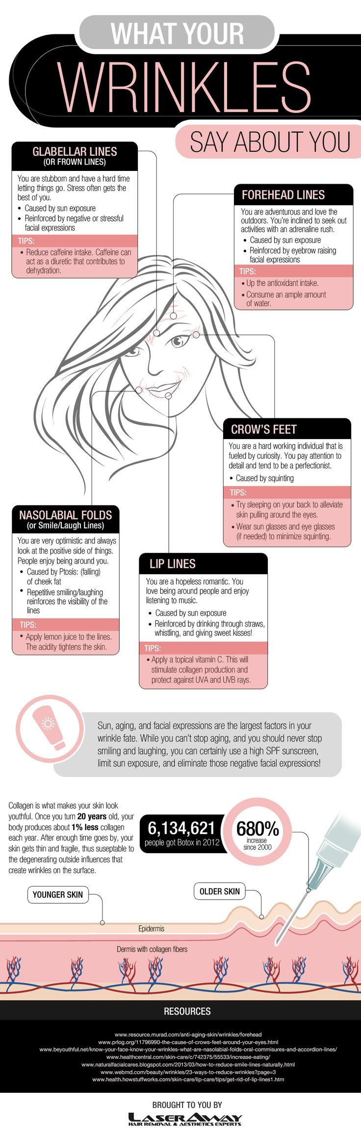 What do your wrinkles say about you? Have you been over stressed or is your life filled with laughter? This infographic suggests the main cause of your wrinkles, as well as a few tips and tricks to help prevent their future progression. #beauty #skincare #bbloggers