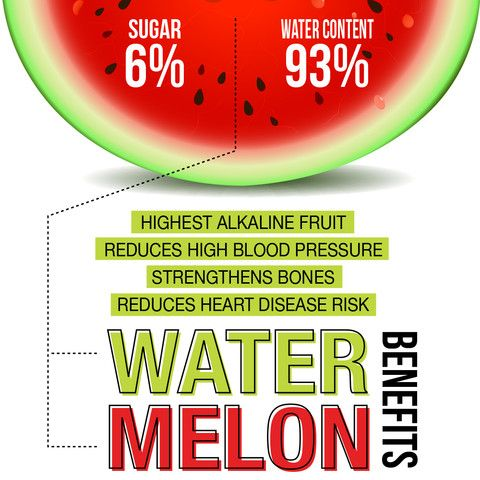 This refreshing fruit is soaked with nutrients! #healthy