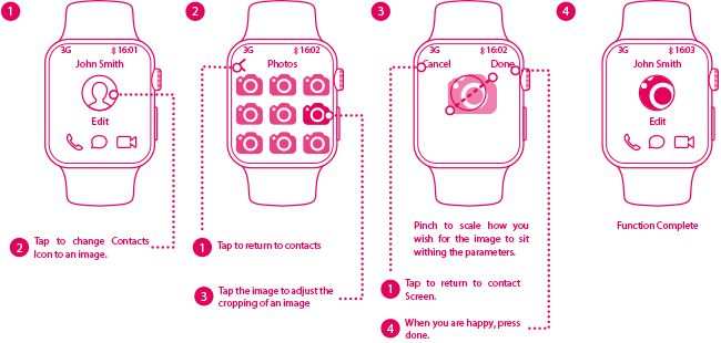 Apple Watch Wireframe - Example