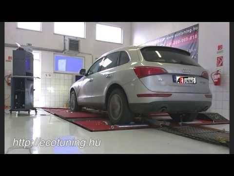 Audi Q5 3.0TDI 240LE AET CHIPtuning Referencia Videó 4x4 DYNO Teljesítmé...