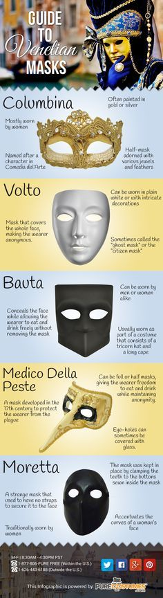 #Infographic: A Guide to Venetian Masks #mardigras                              …                                                                                                                                                                                 More