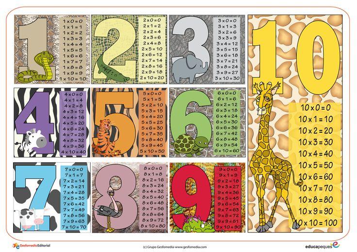 tablas-de-multiplicar-4.png 1.200×848 pixels