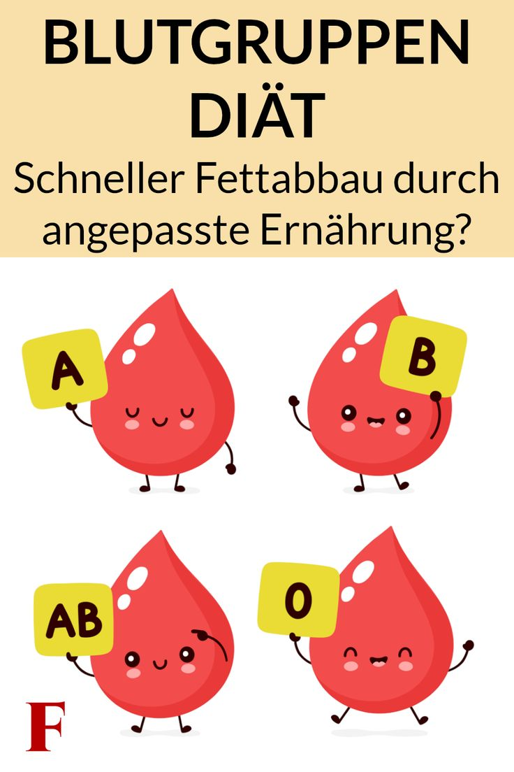Blutgruppe Ernährung