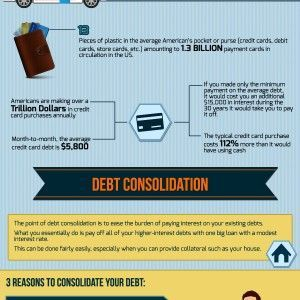 Debt Consolidation...How Much Can You Save With a Debt Consolidation Loan?