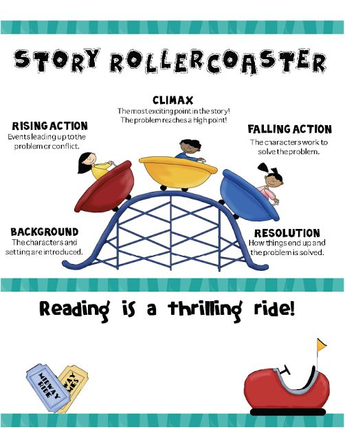 First rollercoaster descriptive writing autobiography