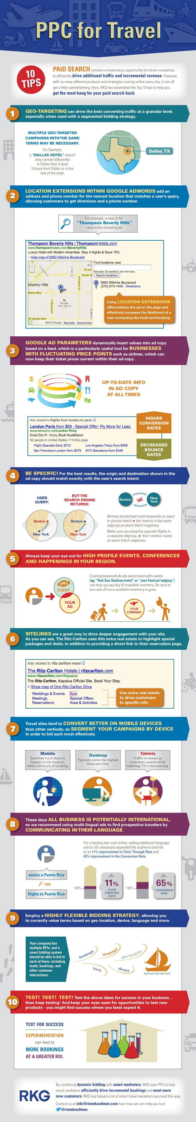 fceea591c634f94bd032771a0a17cf1d--ppc-marketing-online-marketing Advertising Infographics : 10 PPC Tips for Travel and Hospitality Companies