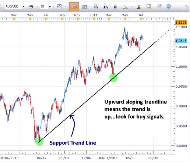 34 best Forex Trading images on Pinterest Trading strategies - the importance of an economic calendar for day trading