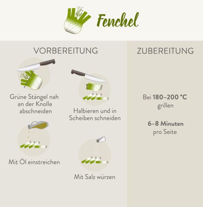 Gegrillter Fenchel passt prima zu fruchtigen Salaten, zartem Fisch und saftigem Fleisch.