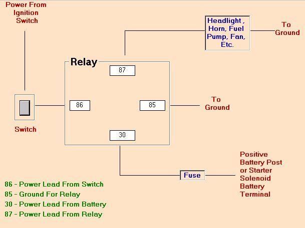4 pin horn relay wiring google search willys jeep stuff rh pinterest com