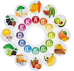 Las Vitaminas y Minerales escenciales para Aumentar Masa Muscular