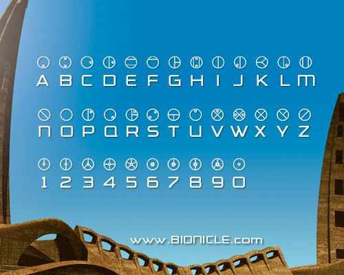Matoran Alphabet [Lego, Bionicle], Wikia page
