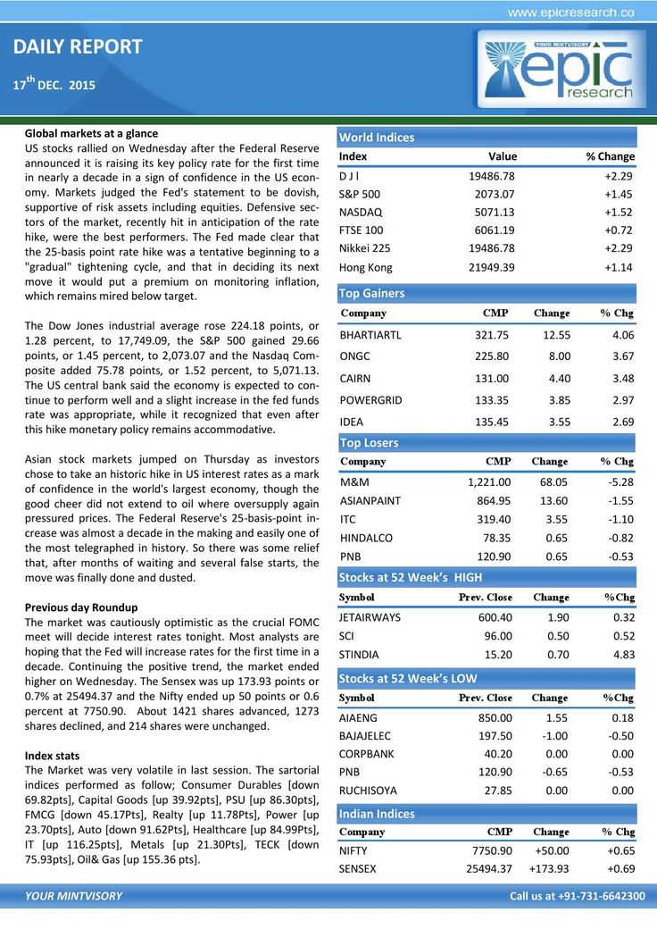 Epic research special report of 17 dec 2015  Epic Research is expertise in serving Stock Market recommendations generated by the experienced research team whose technical analysis is best for all the segments of the Indian share market and Global market.