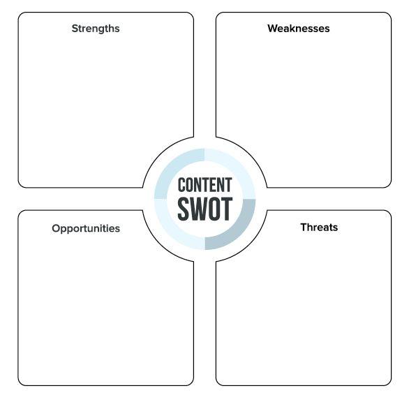 235 best Small Business images on Pinterest Entrepreneurship - blank swot analysis template