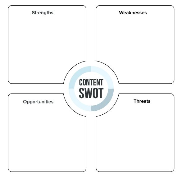 swot analysis of hubspot A swot analysis is a planning tool used to evaluate the strengths, weaknesses, opportunities, and threats (swot) of a product while it is a very common analysis technique, it is also one that is frequently underutilized.