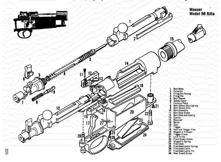 Mauser kar 98k and bolt.