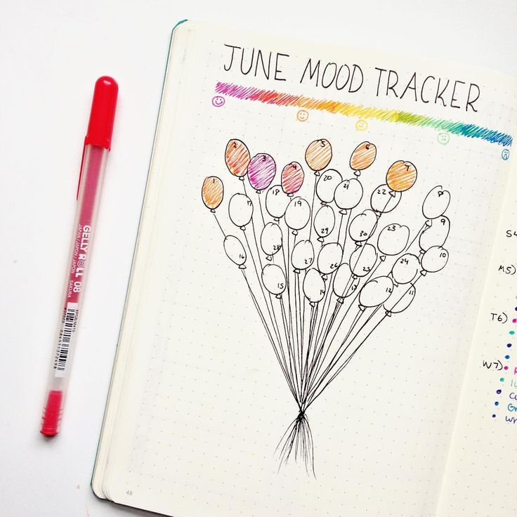 "18 Likes, 1 Comments - SunnySketches (@sketches.sunny) on Instagram: ""I decided to finally give my mood tracker its own page... But with a little twist of course -…"""