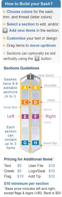 How to build your sash