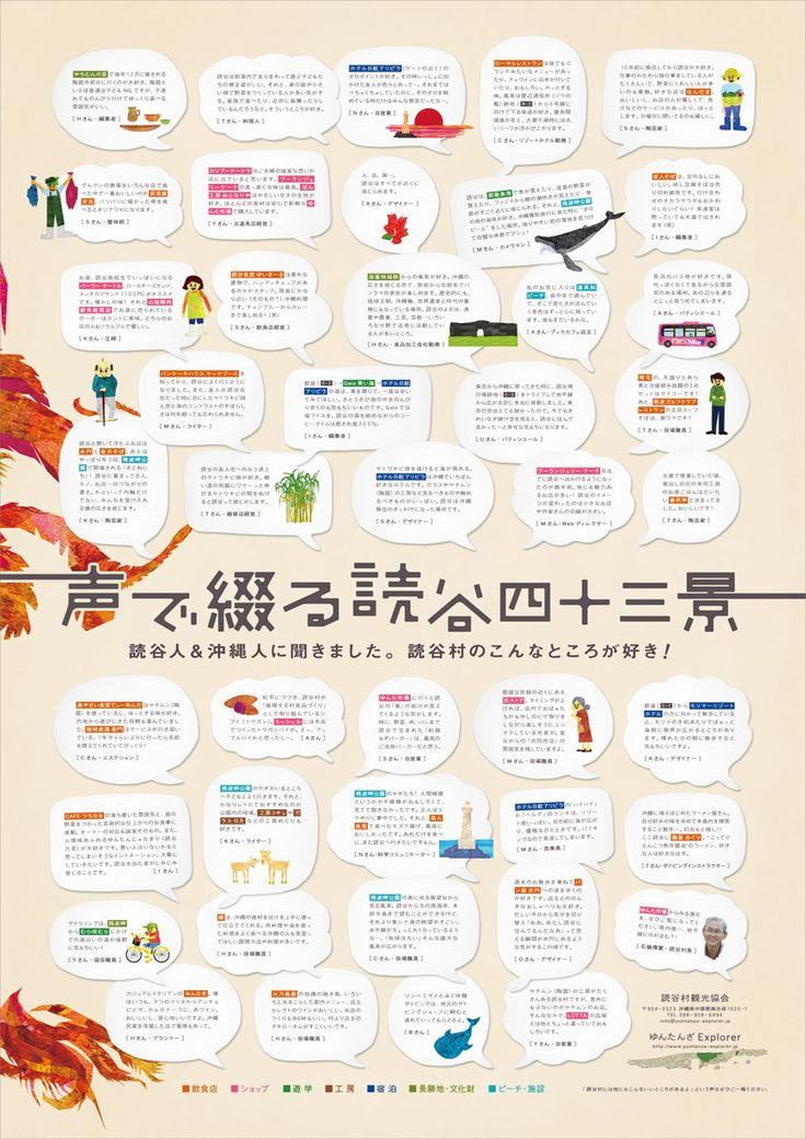 読谷村オオトリMAPの画像:アイデアにんべん