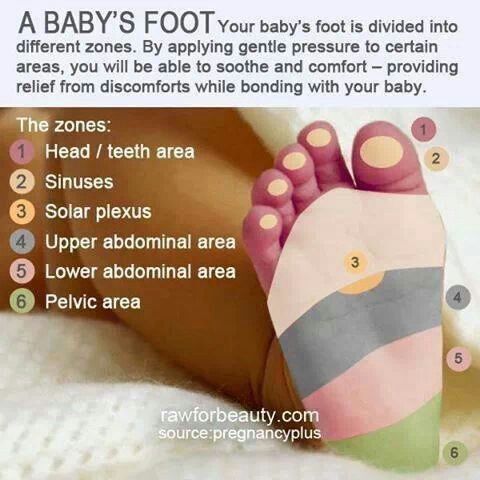 doTERRA essential oil placement on babies! Buy oils at: mydoterra.com/kimberlycurry