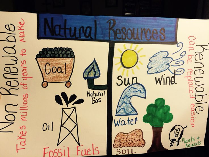 renewable energy nonrewable Non-renewable energy is a source of energy that will eventually run out most sources of non-renewable energy are fossil fuels, such as coal, gas and oil most sources of non-renewable energy are fossil fuels, such as coal, gas and oil.