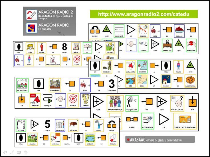 NOTICIAS SUBTITULADAS CON PICTOGRAMAS DE ARASAAC Y ARAWORD EN ARAGÓN RADIO. Aquí tenéis una recopilación de las noticias publicadas en Aragón Radio (http://www.aragonradio2.com/catedu) durante la semana pasada por el equipo de ARASAAC y los alumnos del CPEE Alborada. Descargar AraWord: http://sourceforge.net/projects/arasuite/