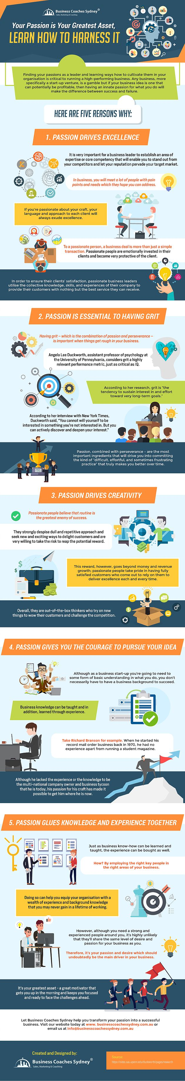 Your Passion is Your Greatest Asset, Learn How to Harness It - #Infographic