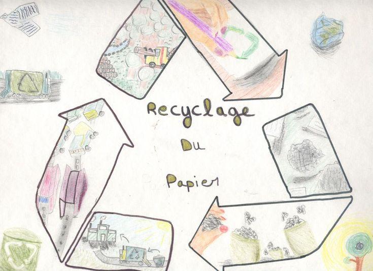 Concours de dessin pour le recyclage du papier - 2017 / 2018 : Réduire nos consommations, préserver nos ressources - Collège Antoine de Saint-Exupéry - Savenay
