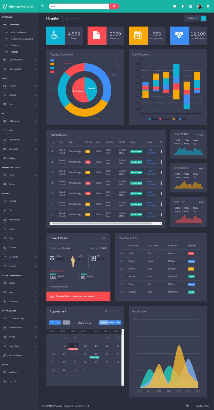 UltimatePro Bootstrap 4 Admin Dashboard Templates and
