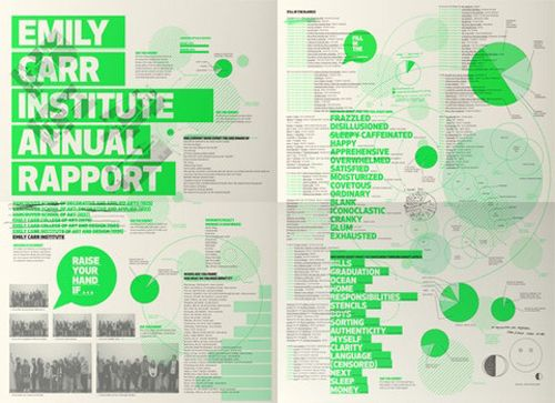 Emily Carr Institute annual report
