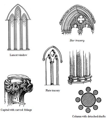 Wallpanellingcouk History Oak Religious ArchitectureGothic ArchitectureWall