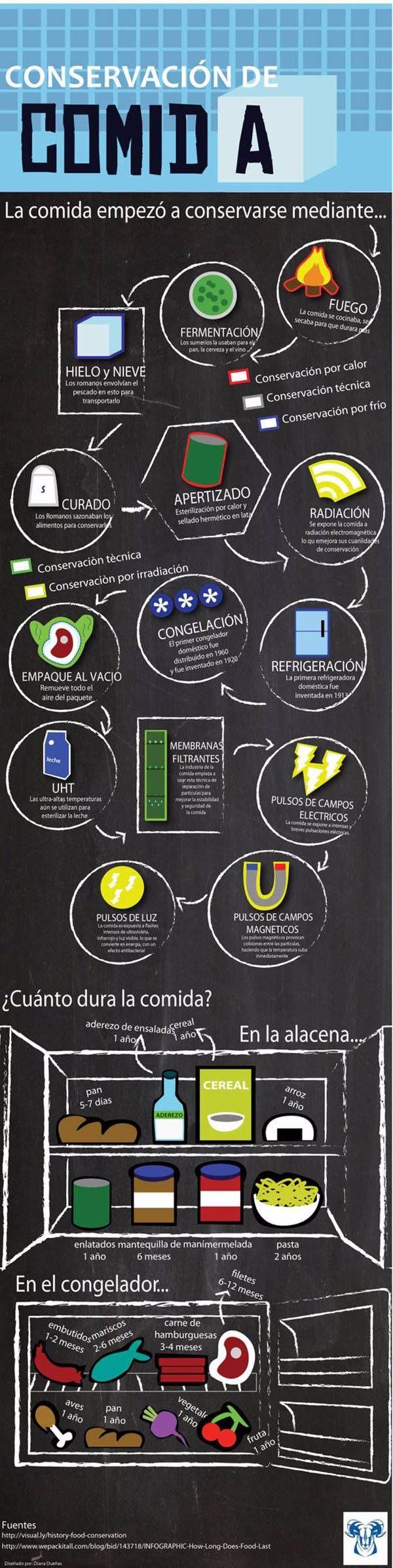 6 métodos de conservación de alimentos infalibles. #infografia #alimentos