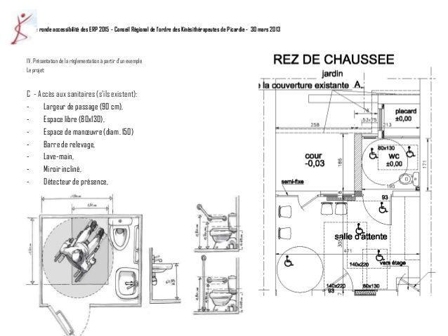 Resultat De Recherche D Images Pour Norme Pmr Et Erp Rez De Chaussee Design Produit Placard