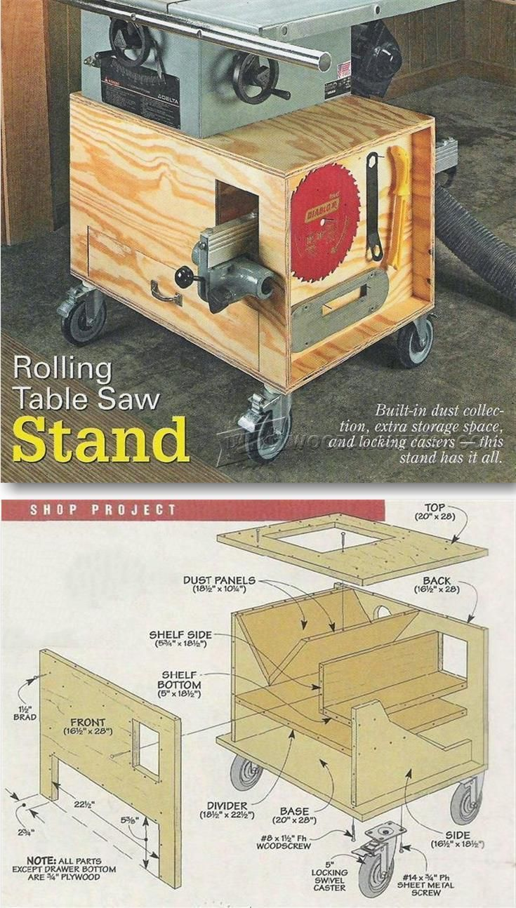 Rolling Table Saw Stand Plans - Table Saw Tips, Jigs and Fixtures | WoodArchivist.com