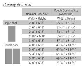 Image Result For Interior Doors Opening Doors Interior House Floor Plans Aluminium Doors