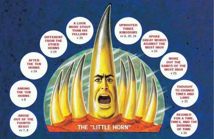 The Little horn of Daniel