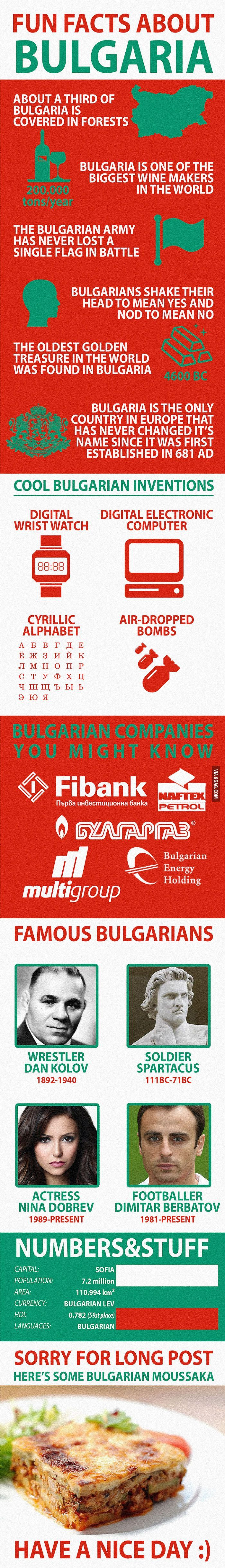 Fun Facts about Bulgaria http://ibeebz.com