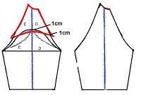 El costurero de Stella: Trazo de la manga raglan paso 2