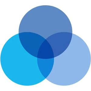 Blue Circle Logo - Bing images