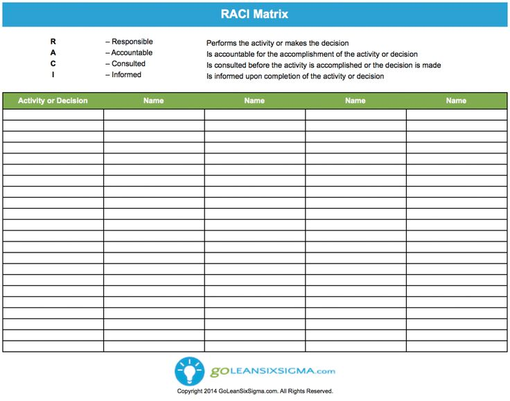 Meeting Productivity Raci Matrix  Template  Example  Lean Six