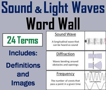 100 word essay on light and sound waves In the case of sound waves these variables might be the velocity and displacement of particles and in the case of light they are the electric and magnetic fields.