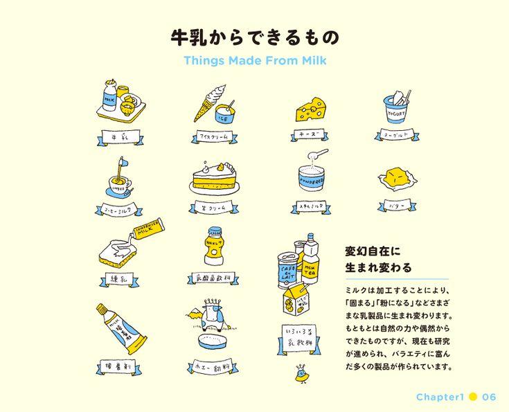 ミルク基礎知識   ミルク世紀   MILK JAPAN(ミルクジャパン)
