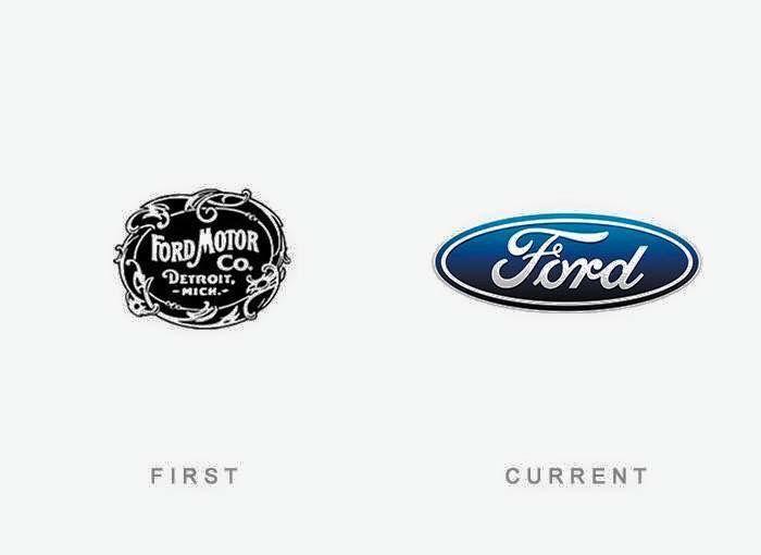 El primer y ultimo #logotipo de #Ford hasta la fecha.