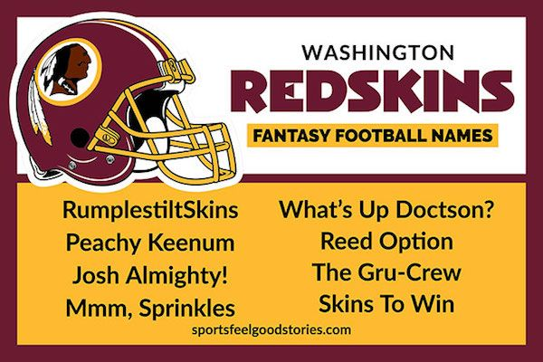 Pin On Everything About Fantasy Football Team Names Funny Good Clever And Creative