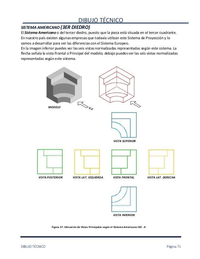 Dibujo Tecnicodibujo Tecnico Pagina 71sistema Americano 3er Diedro El Sistema Americano O D Tecnicas De Dibujo Geometria Descriptiva Dibujo Tecnico Ejercicios