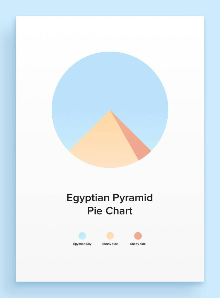 Egyptian Pyramid Pie Chart is a minimal A3 poster based on the gag with the same name that appeared on the internet. This poster was printed in extreme quality matt-coated photo paper using Giclee printing, which produces artwork at a higher quality with longer lifespan.  #design #print #poster