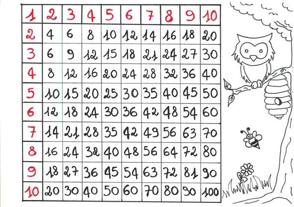 Tabelline: Imparare le tabelline... colorando - Scuola primaria - NostroFiglio.it