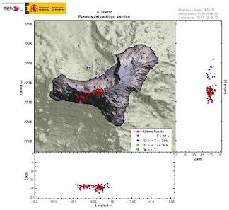 El Hierro, June 24,2012: El 29, Canary Islands, The Iron, Entr The, Reactivación Del, Process, El 22, Hierro Entr, In The